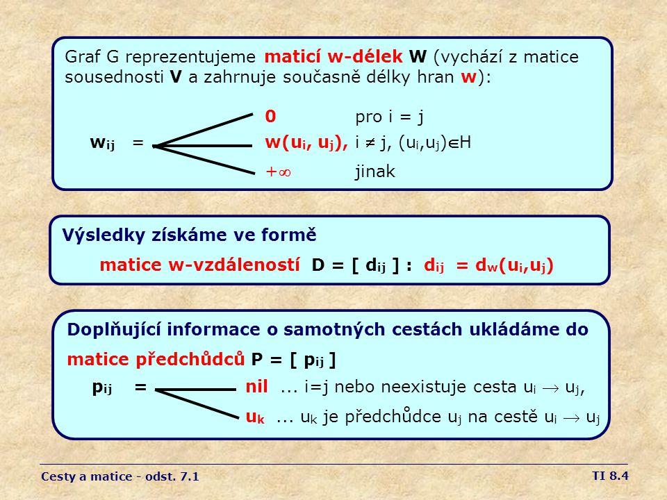 matice w-vzdáleností D = [ dij ] : dij = dw(ui,uj)